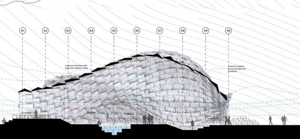 Eco Sustainable Housing Parametric Design Evolo
