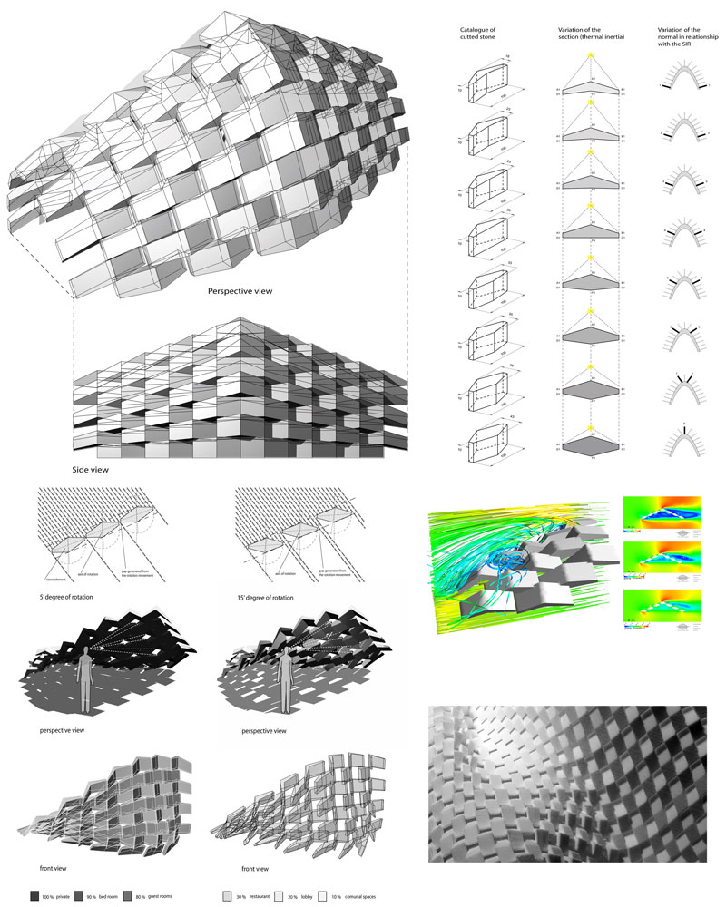 Eco sustainable housing parametric design