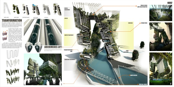 Jakarta Next Project -  Water Purification Skyscraper