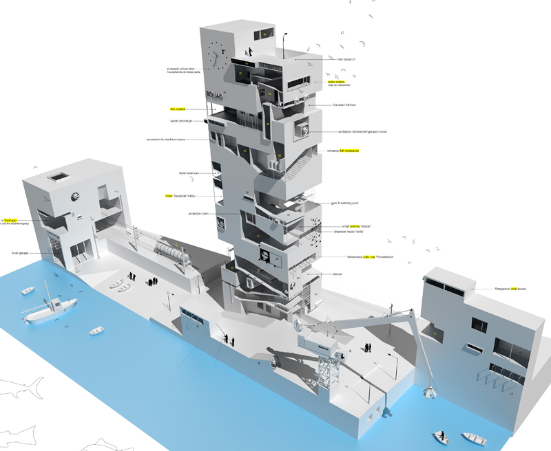 architecture thesis project proposal
