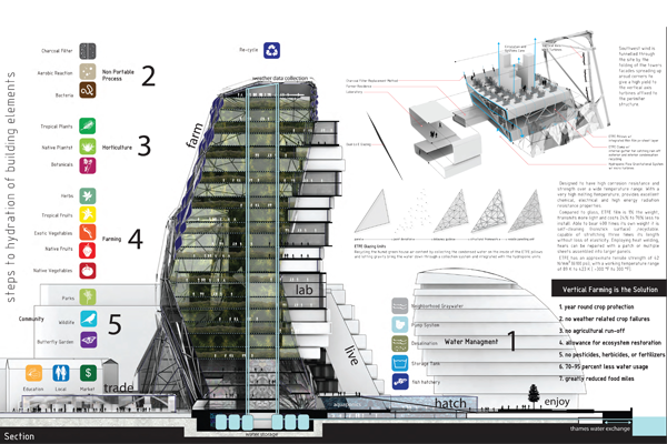 Sustainable Architecture Farm Tower in London eVolo