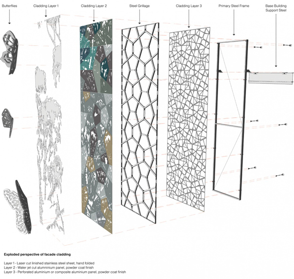 Facade pattern architecture  New Facade for the Wintergarden Shopping Center Overlaps Pattern ...