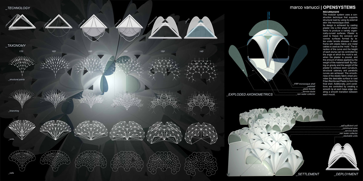 Parametric designed performative system for outer space for Outer space stage design