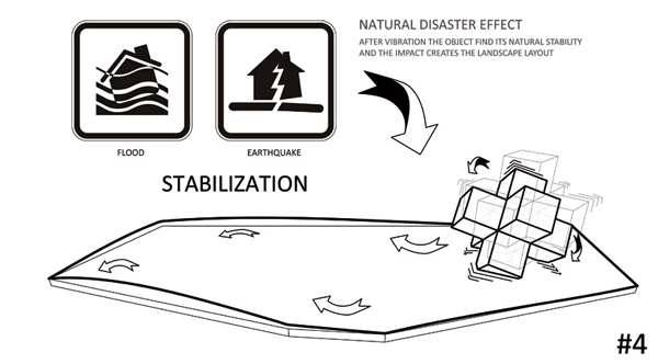 Istanbul Disaster Prevention and Education Centre, OODA, disaster-proof design, sustainable design, disaster awareness, eco architecture, mixed-use, public buildings
