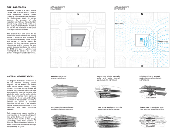 Timothy Ryan Brennan, Landscapes of Convection, Barcelona, Spain, Abalos+Sentkiewitz Arquitectos, BIArch, Barcelona Institute of Architecture, thermodynamic design, Thermodynamic Somatisms, sustainable design, mixed-use, office building, hybrid typology