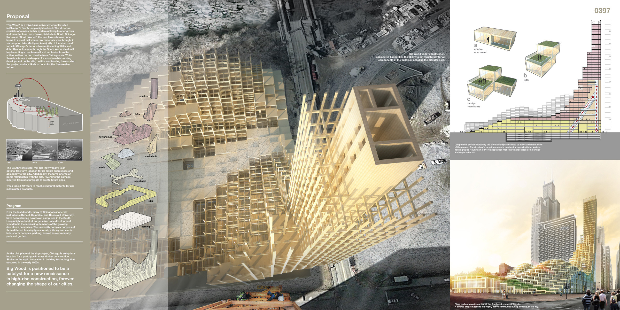 Big Wood Building Sustainable High Rises In Wood Evolo