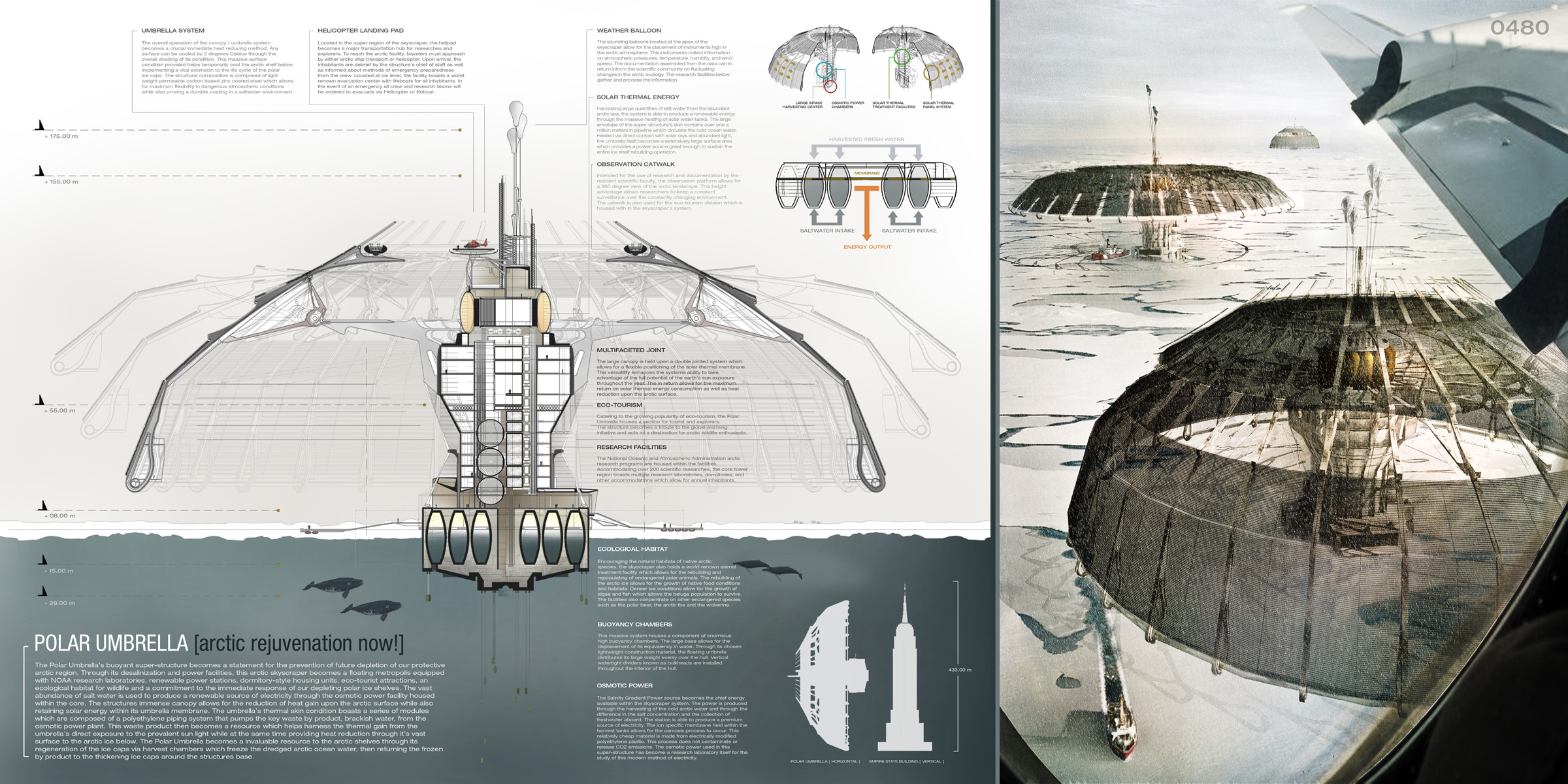 polar umbrella buoyant skyscraper protects and regenerates