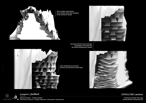 Cataclysm, University of Bologna, natural disaster, natural phenomenon, geological factor, sustainable housing, Maribor, Slovenia, flexible structure, adaptable structure