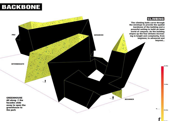 MARS Architects, Walltopia, Sofia, Bulgaria, architectural competition, winning entru, first price, sustainable architecture, sustainability, enviroment