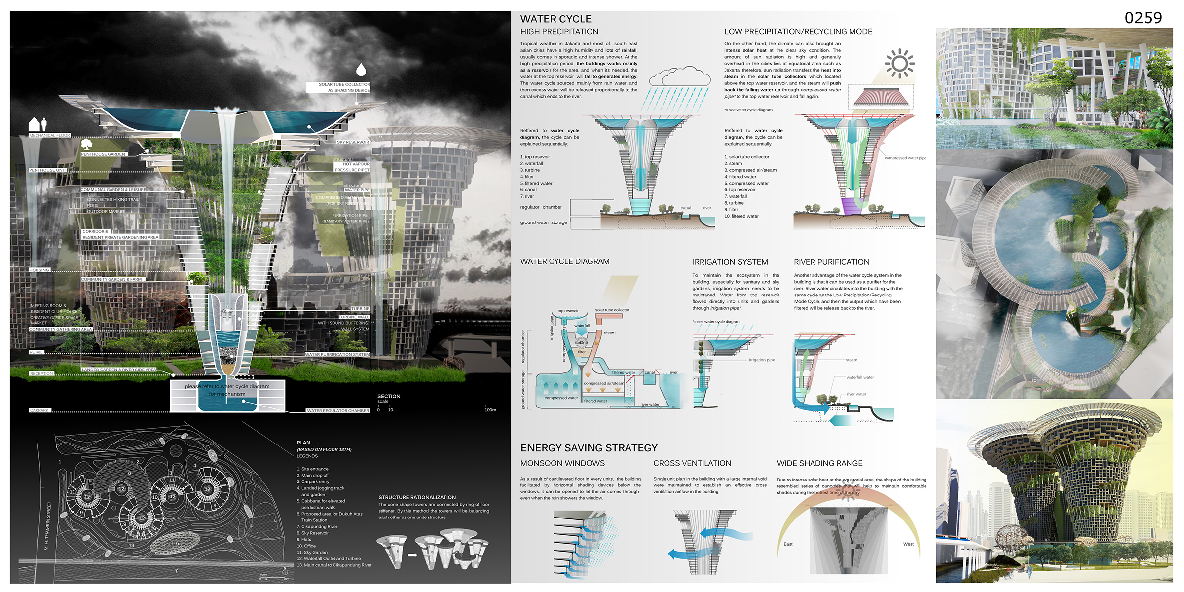 High Rise Waterfall Evolo Architecture Magazine