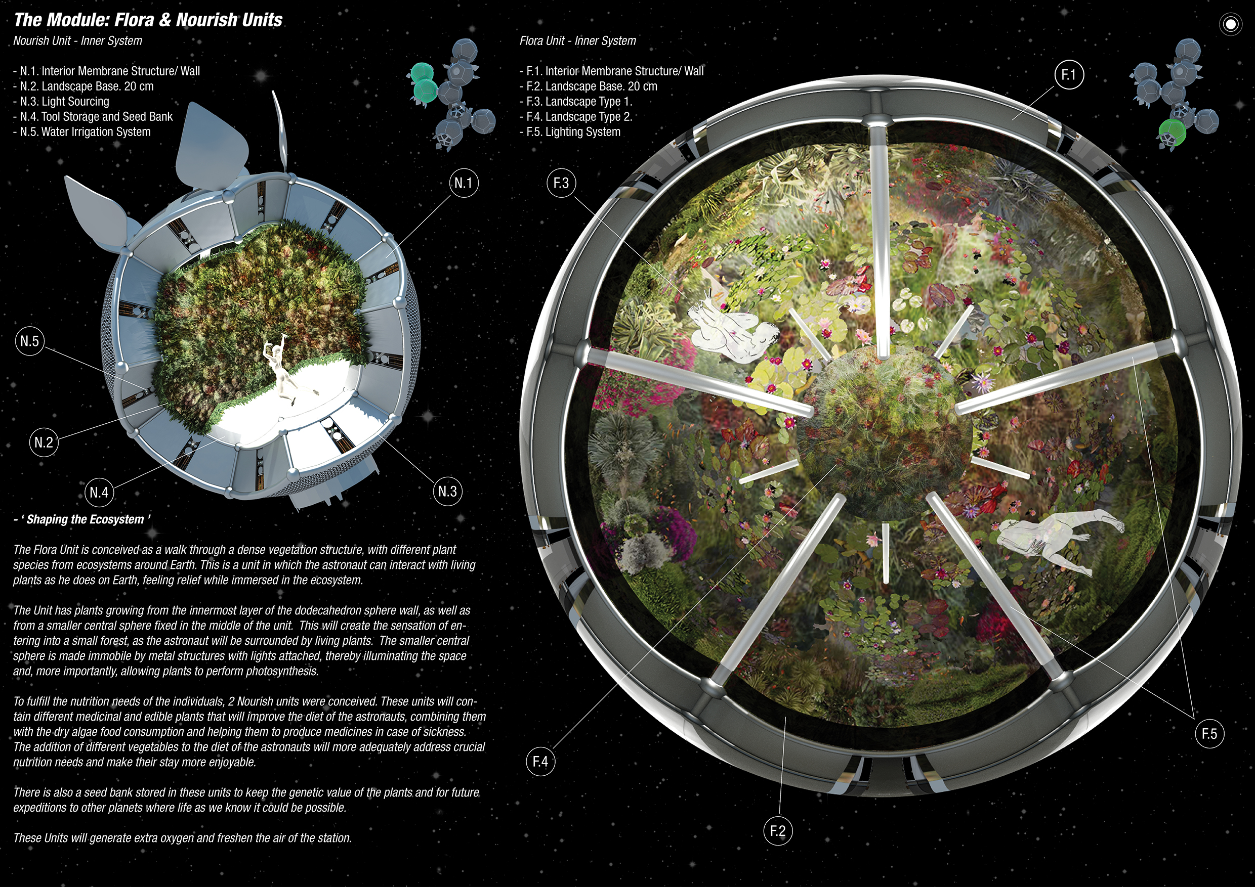 Innovation and architecture for space dodecaplex space for Space architecture
