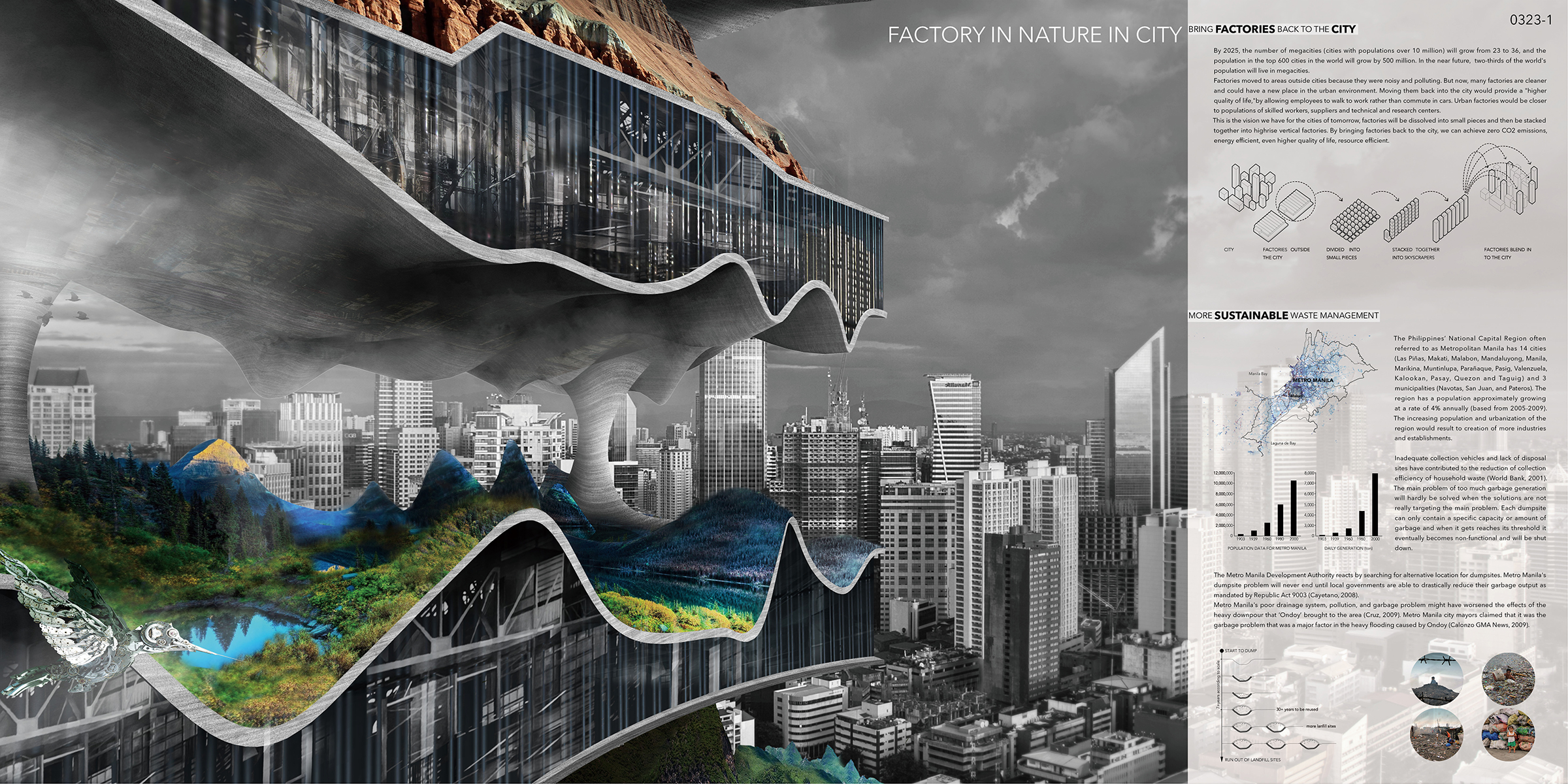 Vertical factories in megacities evolo architecture for Design in the city